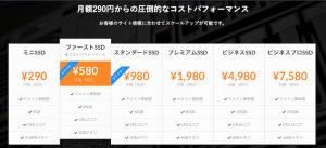 JETBOYレンタルサーバー価格表