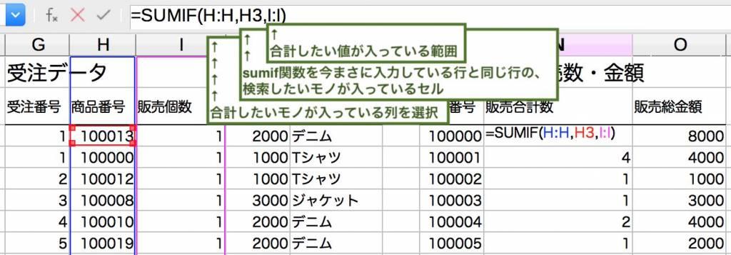 Excel 関数 sumif 条件付き足し算 ビジネス関数