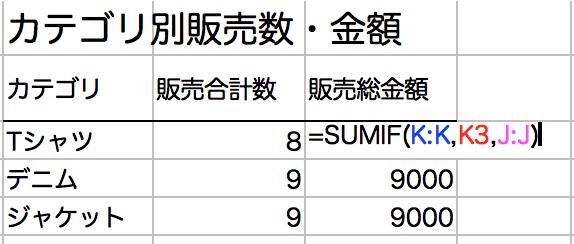 sumif Excel関数 ビジネス関数