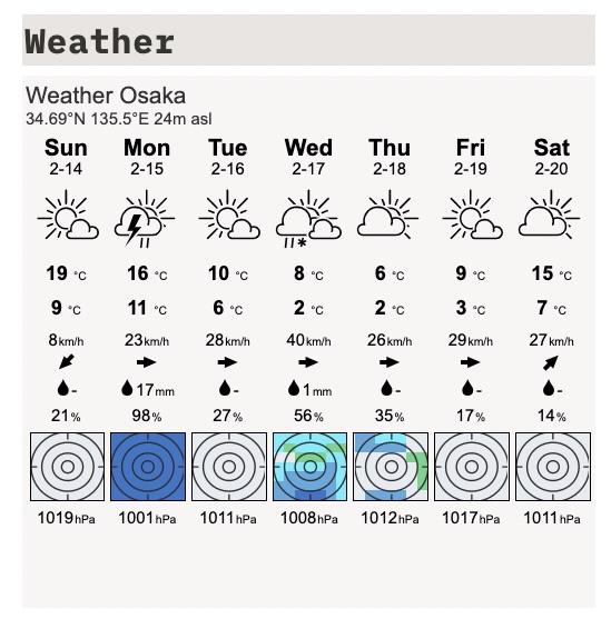 Notionで日記をつけるルイログのサンプル天気予報
