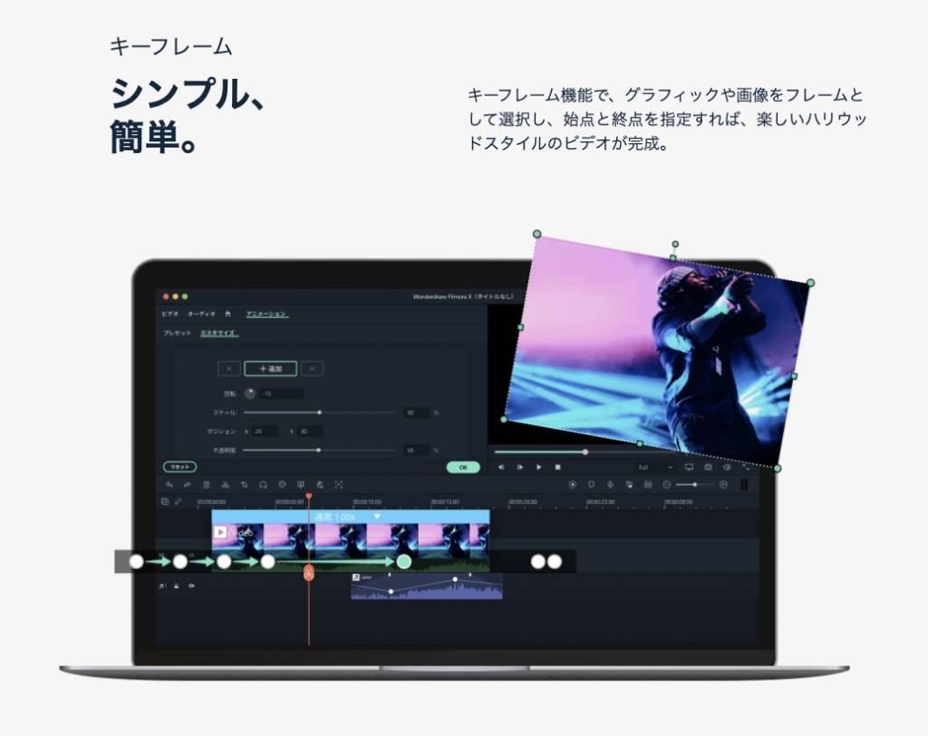 動画編集ソフトWondershare Filmore X Mac版の機能